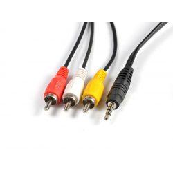 3,5 jack-ről 3x RCA-ra  kábel  1,5 méter